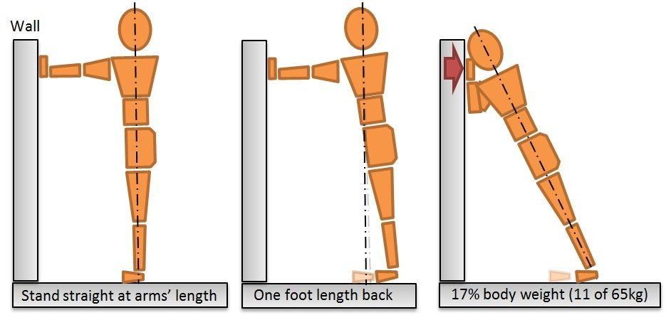 Press-ups against a wall - relative weight bearing - image by Instructor Anna Wallen