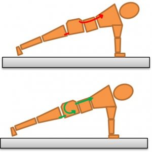 Illustration of anterior pelvic tilt in press-up position- image created by Anna Wallen, Instructor, Fujian White Crane Kung Fu & Tai Chi Martial Arts Club