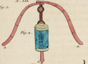 A camp beacon for placing outside tent encampments - 18th Century watercolour illustration from translation of Sun Tzu's Art of War