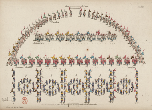 The Art of War - Chinese Army formations in the 18th Century